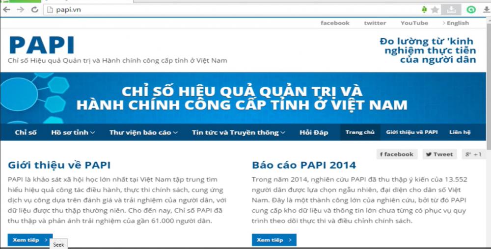 Chỉ số quản trị và hành chính công cấp tỉnh tại Việt Nam (PAPI) - Phần 2